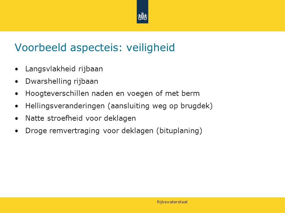 Rijkswaterstaat Voorbeeld aspecteis: veiligheid Langsvlakheid rijbaan Dwarshelling rijbaan Hoogteverschillen naden en voegen of met berm Hellingsveran