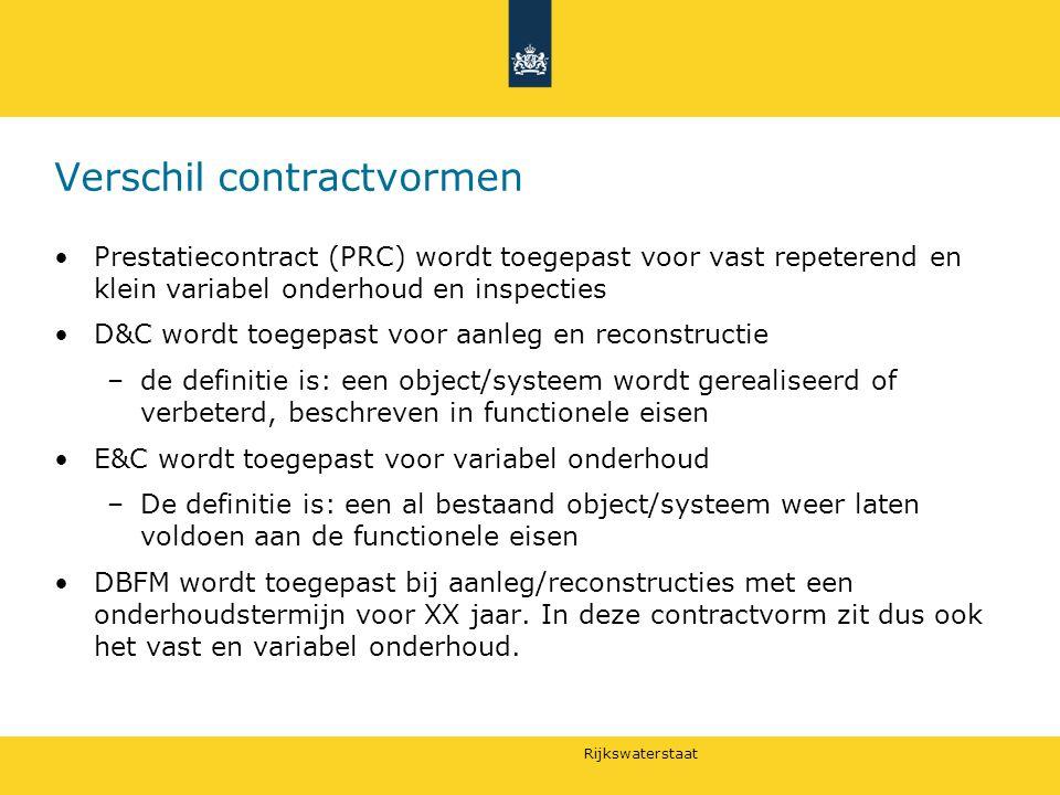Rijkswaterstaat Verschil contractvormen Prestatiecontract (PRC) wordt toegepast voor vast repeterend en klein variabel onderhoud en inspecties D&C wor