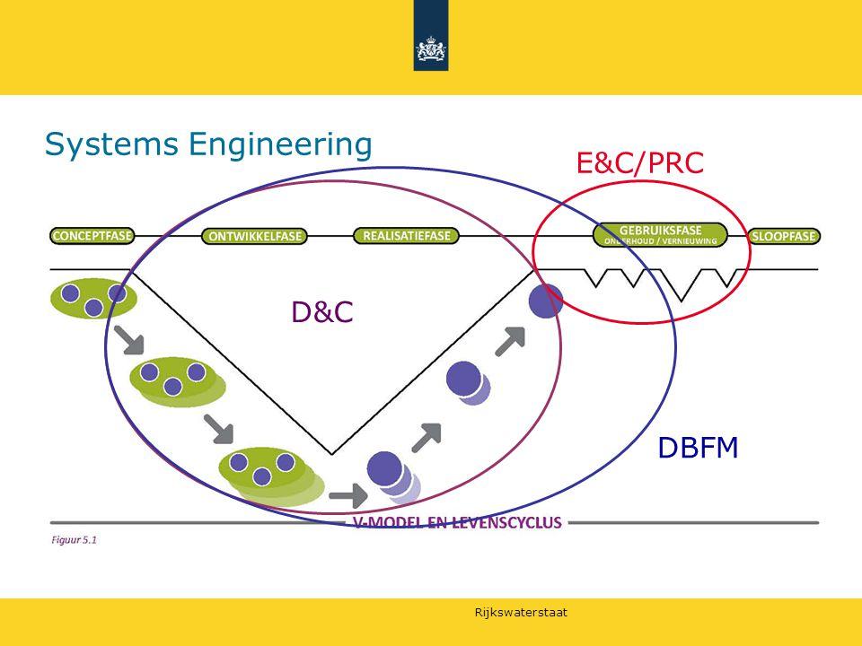 Rijkswaterstaat Systems Engineering D&C E&C/PRC DBFM