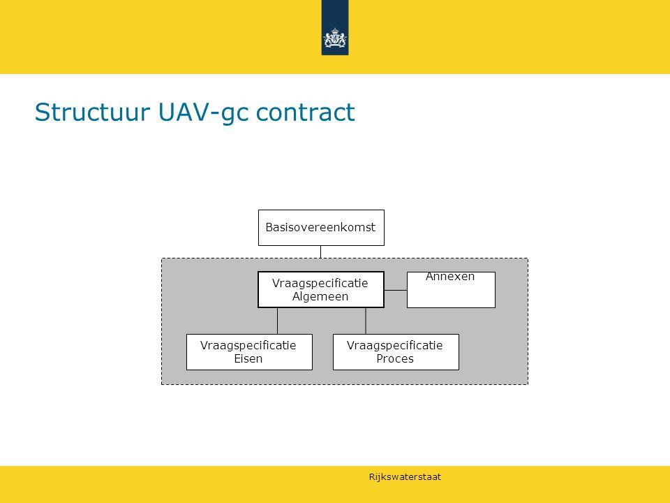 Rijkswaterstaat Basisovereenkomst Vraagspecificatie Proces Annexen Vraagspecificatie Eisen Vraagspecificatie Algemeen Structuur UAV-gc contract