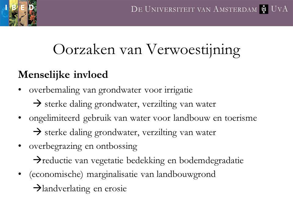 Menselijke invloed overbemaling van grondwater voor irrigatie  sterke daling grondwater, verzilting van water ongelimiteerd gebruik van water voor la