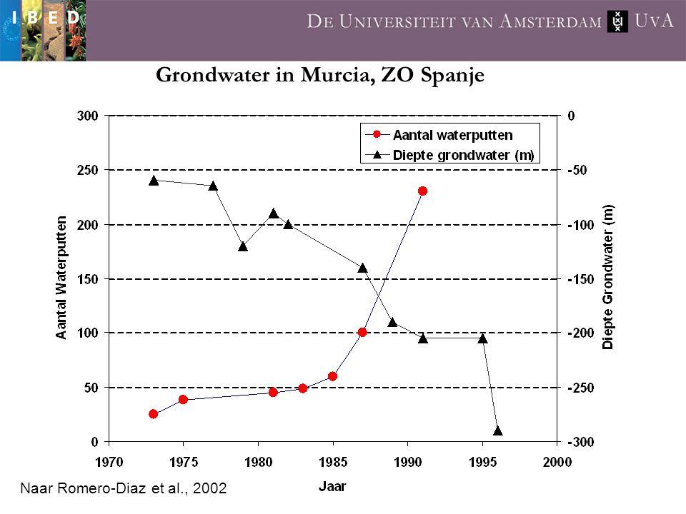 Grondwater in Murcia, ZO Spanje Naar Romero-Diaz et al., 2002