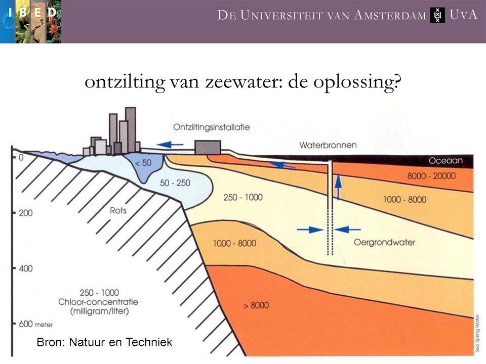 Bron: Natuur en Techniek, sep 2005 ontzilting van zeewater: de oplossing? Bron: Natuur en Techniek