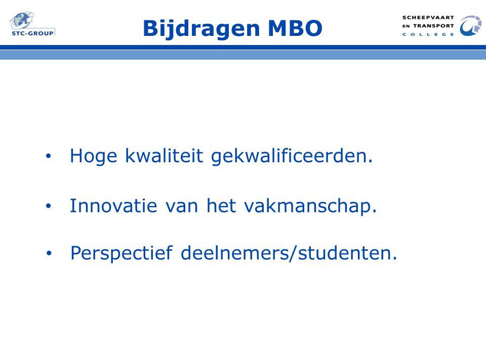 Bijdragen MBO Hoge kwaliteit gekwalificeerden. Innovatie van het vakmanschap. Perspectief deelnemers/studenten.