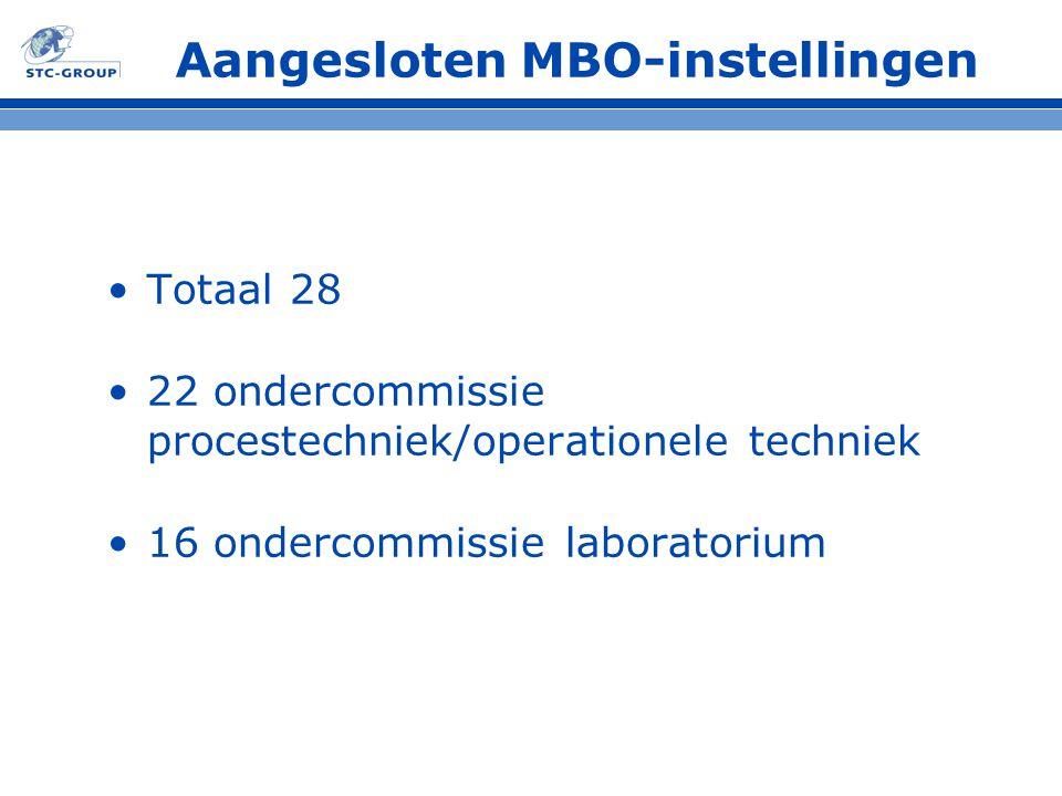 Aangesloten MBO-instellingen Totaal 28 22 ondercommissie procestechniek/operationele techniek 16 ondercommissie laboratorium