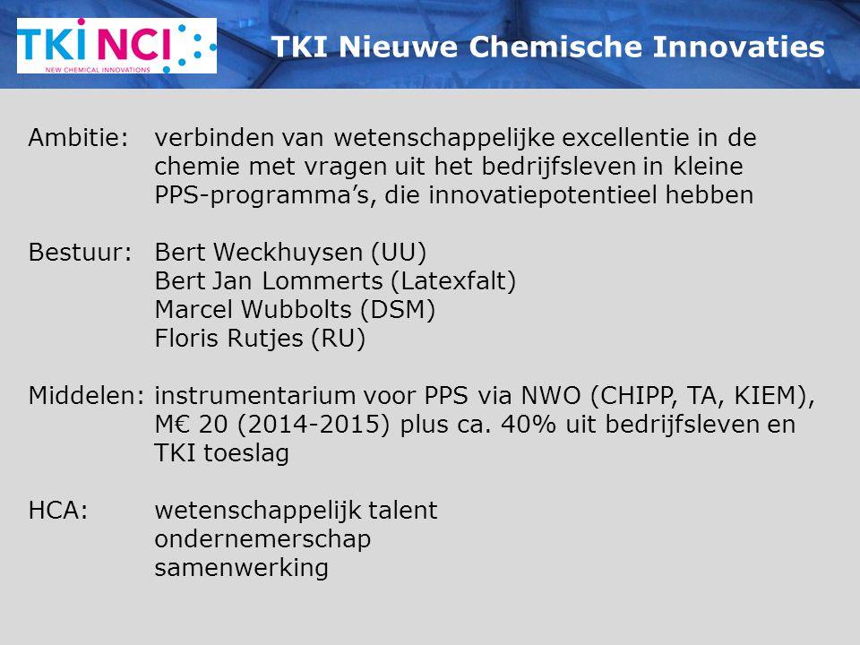 Ambitie: verbinden van wetenschappelijke excellentie in de chemie met vragen uit het bedrijfsleven in kleine PPS-programma's, die innovatiepotentieel