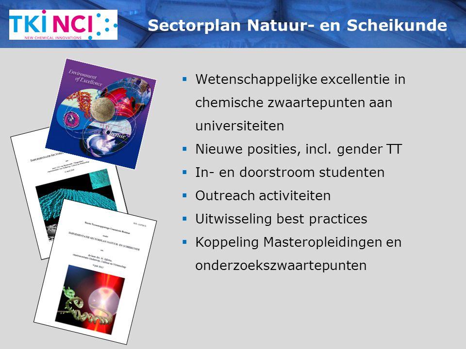 Sectorplan Natuur- en Scheikunde  Wetenschappelijke excellentie in chemische zwaartepunten aan universiteiten  Nieuwe posities, incl. gender TT  In