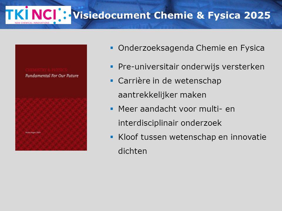 Visiedocument Chemie & Fysica 2025  Onderzoeksagenda Chemie en Fysica  Pre-universitair onderwijs versterken  Carrière in de wetenschap aantrekkelijker maken  Meer aandacht voor multi- en interdisciplinair onderzoek  Kloof tussen wetenschap en innovatie dichten