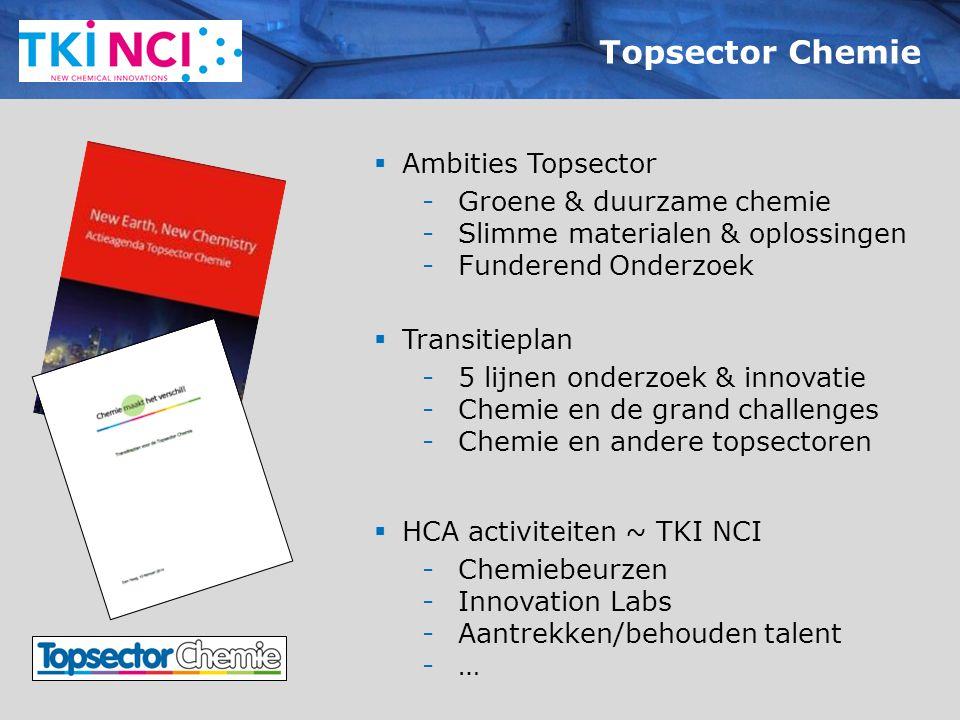 Topsector Chemie  Ambities Topsector -Groene & duurzame chemie -Slimme materialen & oplossingen -Funderend Onderzoek  Transitieplan -5 lijnen onderz