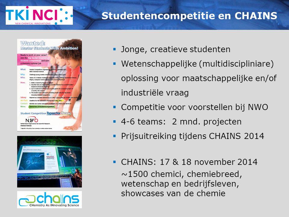 Studentencompetitie en CHAINS  Jonge, creatieve studenten  Wetenschappelijke (multidiscipliniare) oplossing voor maatschappelijke en/of industriële vraag  Competitie voor voorstellen bij NWO  4-6 teams: 2 mnd.