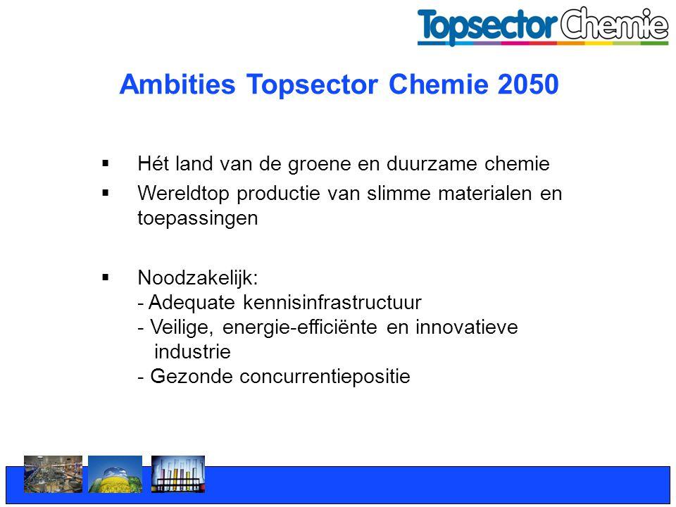 2 Ambities Topsector Chemie 2050  Hét land van de groene en duurzame chemie  Wereldtop productie van slimme materialen en toepassingen  Noodzakelij
