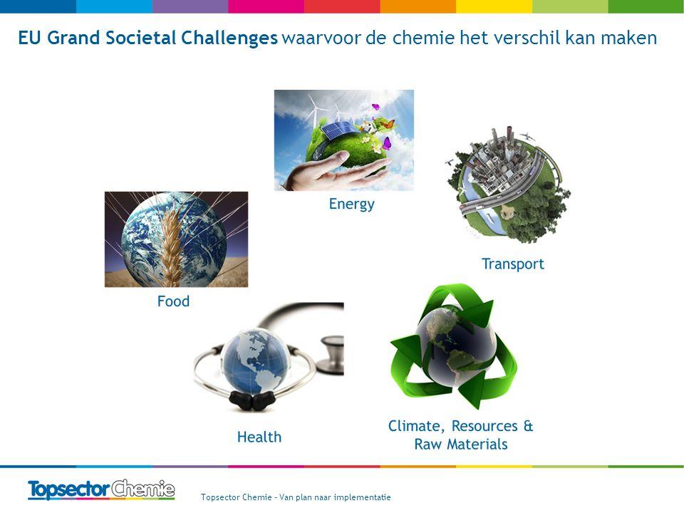 EU Grand Societal Challenges waarvoor de chemie het verschil kan maken Topsector Chemie – Van plan naar implementatie