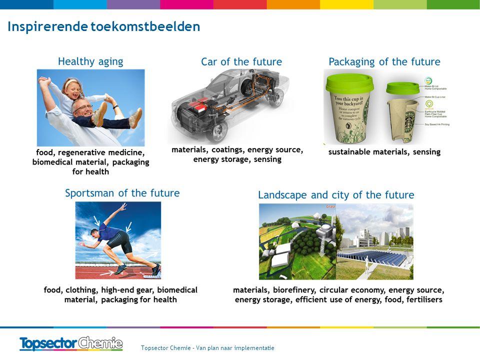 Inspirerende toekomstbeelden Topsector Chemie – Van plan naar implementatie