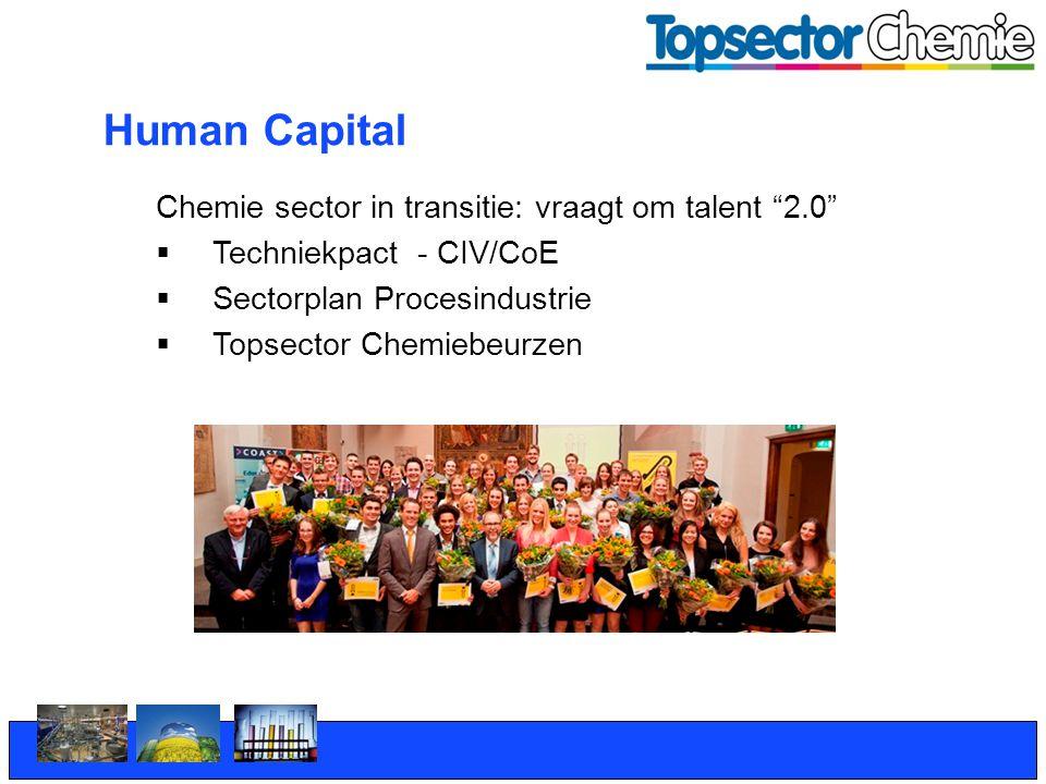 """7 Human Capital Chemie sector in transitie: vraagt om talent """"2.0""""  Techniekpact - CIV/CoE  Sectorplan Procesindustrie  Topsector Chemiebeurzen"""