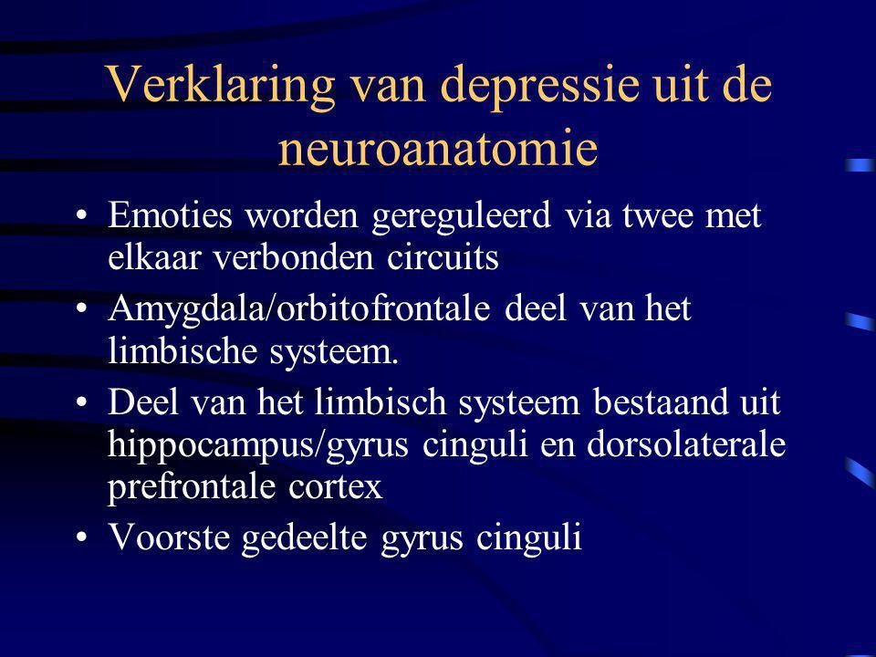 Verklaring van depressie uit de neuroanatomie Emoties worden gereguleerd via twee met elkaar verbonden circuits Amygdala/orbitofrontale deel van het l