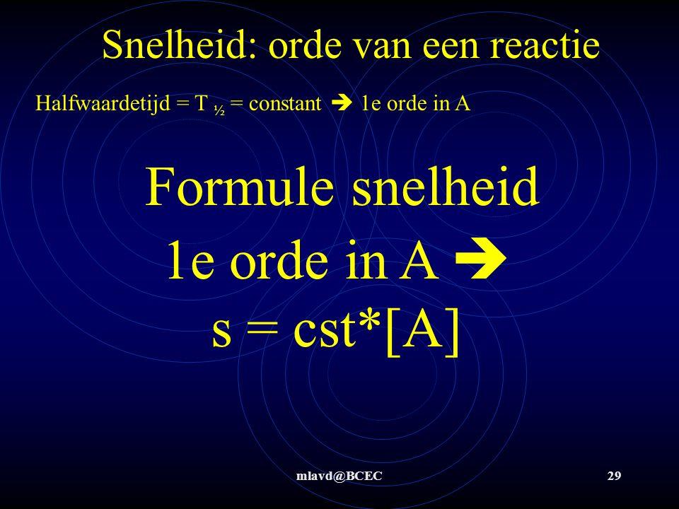 mlavd@BCEC29 Snelheid: orde van een reactie Halfwaardetijd = T ½ = constant  1e orde in A 1e orde in A  s = cst*[A] Formule snelheid