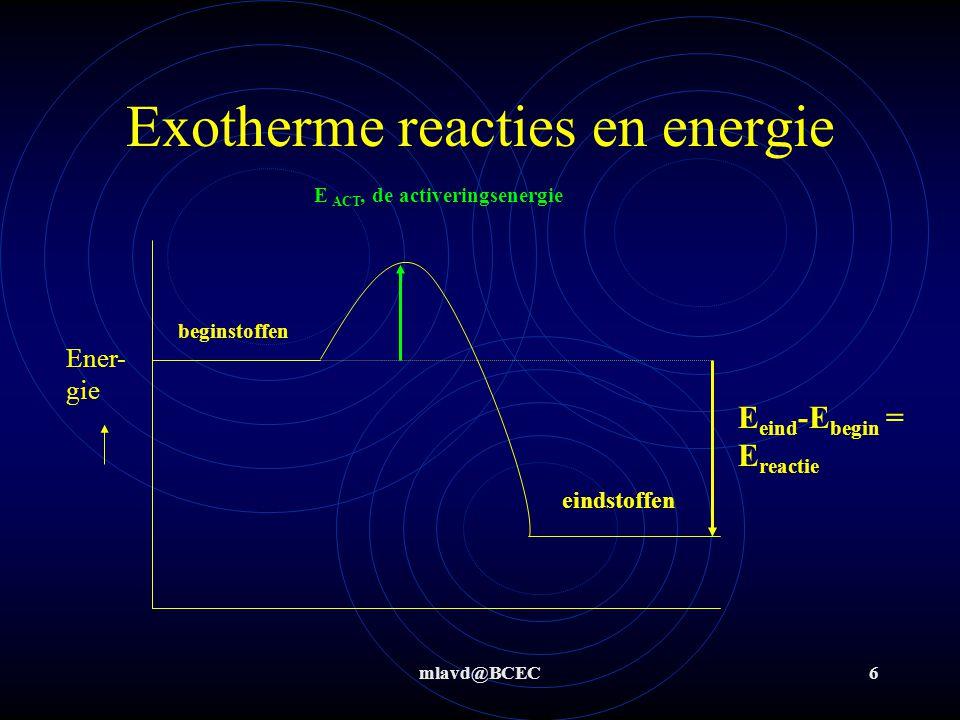 mlavd@BCEC6 Exotherme reacties en energie Ener- gie beginstoffen eindstoffen E eind -E begin = E reactie E ACT, de activeringsenergie
