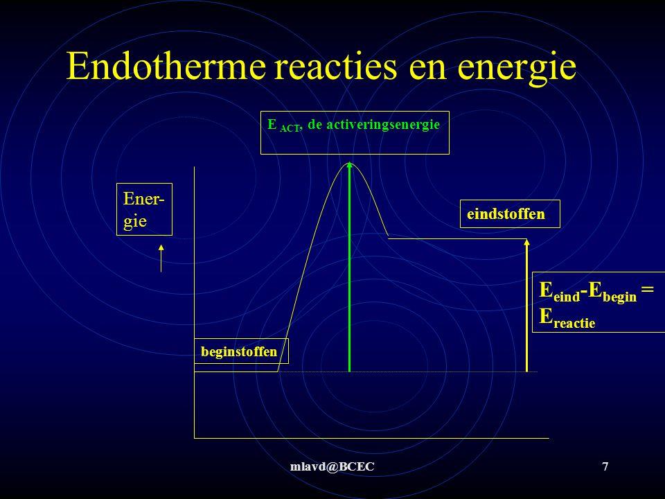 mlavd@BCEC7 Endotherme reacties en energie beginstoffen eindstoffen Ener- gie E eind -E begin = E reactie E ACT, de activeringsenergie
