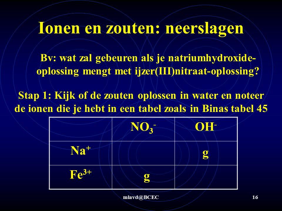 mlavd@BCEC15 Ionen en zouten: neerslagen Als 2 zoutoplossingen gemengd worden kan er een neerslag ontstaan .