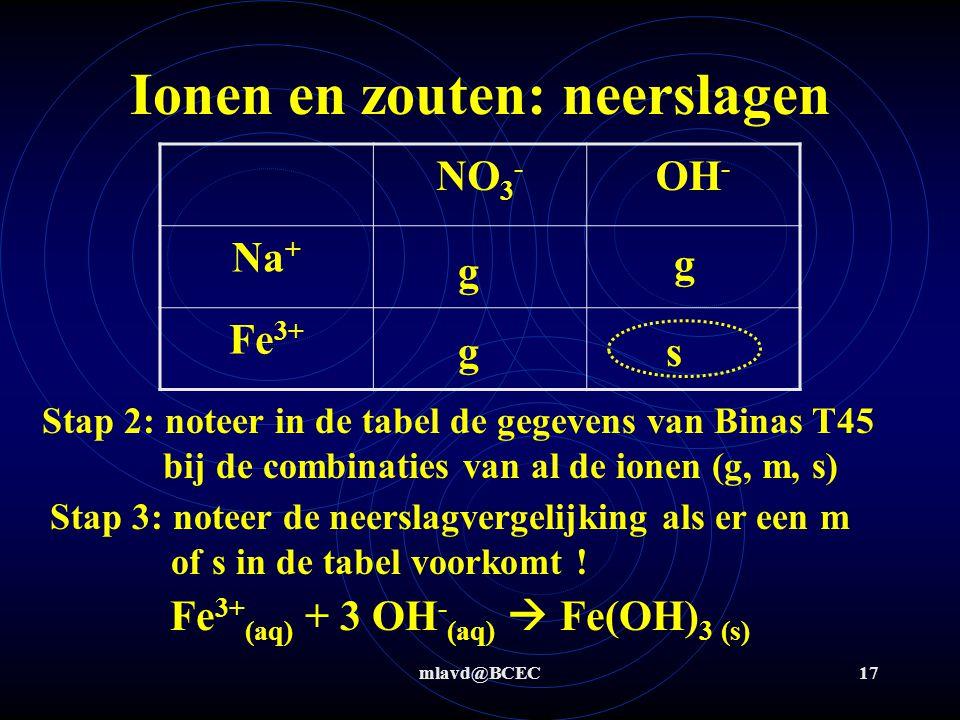 mlavd@BCEC16 Ionen en zouten: neerslagen Bv: wat zal gebeuren als je natriumhydroxide- oplossing mengt met ijzer(III)nitraat-oplossing.