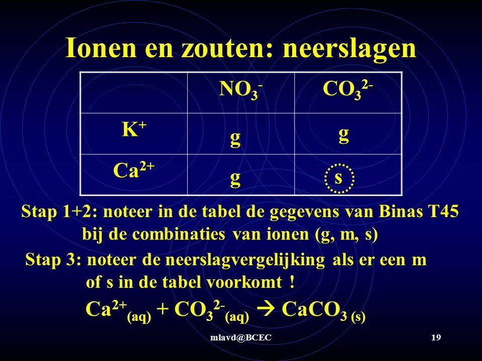 mlavd@BCEC18 Ionen en zouten: neerslagen Opdracht 1: noteer alle oplosvergelijkingen als je de stoffen calciumnitraat en kaliumcarbonaat oplost in water Opdracht 2: noteer de neerslagvergelijking als je deze oplossingen dan mengt Oplossen: Ca(NO 3 ) 2 (s) aq  Ca 2+ (aq) + 2 NO 3 - (aq) K 2 CO 3 (s) aq  2 K + (aq) + CO 3 2- (aq)