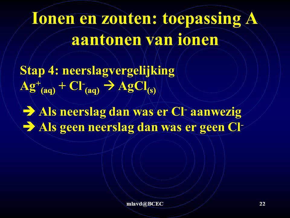 mlavd@BCEC21 Ionen en zouten: toepassing A aantonen van ionen Toon aan dat in een oplossing Cl - aanwezig is Stap 1: zoek in Binas een ion dat met Cl - een neerslag geeft  Ag + Stap 2: losse ionen bestaan niet  voeg een oplossing toe van zilvernitraat Stap 3: oplosvergelijking AgNO 3 (s) aq  Ag + (aq) + NO 3 - (aq)