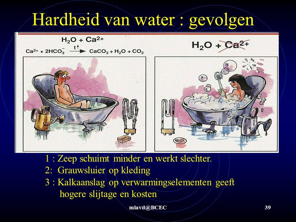 mlavd@BCEC38 Hard water Neerslag zonder zouten Water neemt zouten op uit de omgeving en als het door de bodem naar het grondwater gaat.