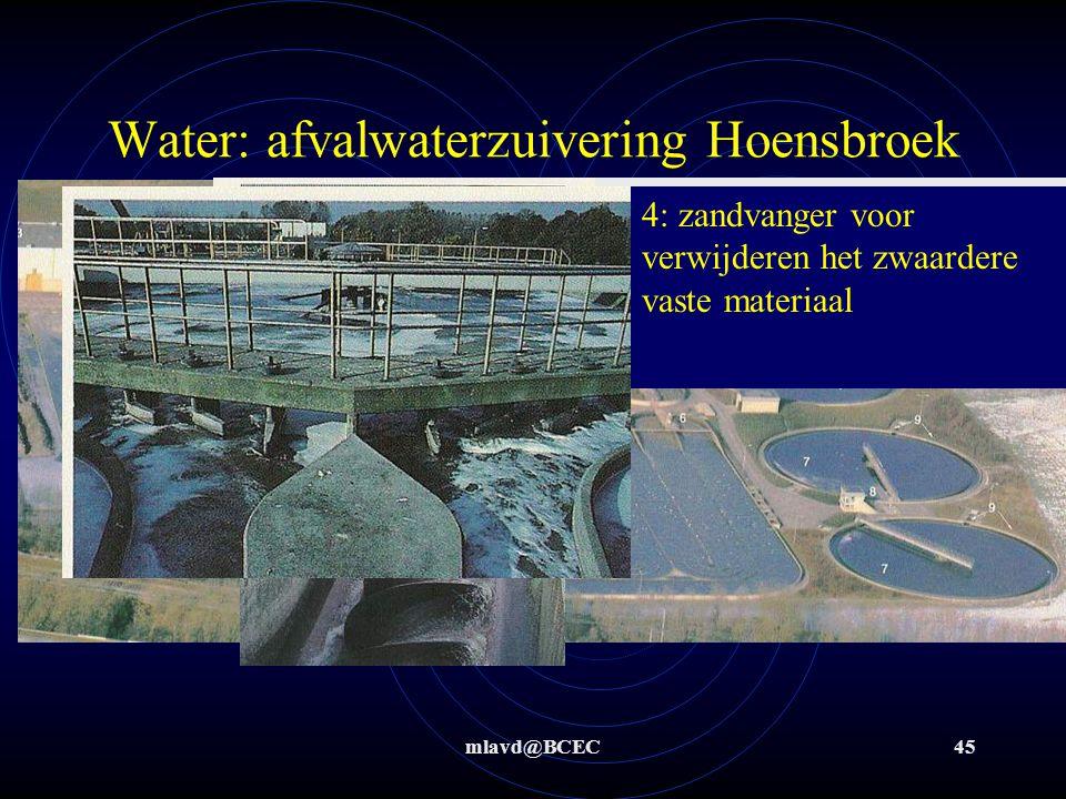 mlavd@BCEC44 Water: afvalwaterzuivering Kerkrade