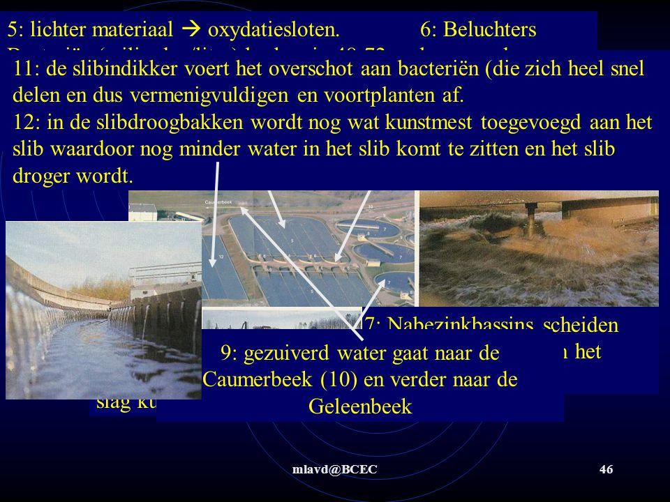 mlavd@BCEC45 Water: afvalwaterzuivering Hoensbroek 2: staafrooster voor verwijderen grof vuil (plastic zakken, stukken hout, etc) 3: vijzels brengen het water naar het hoogste punt, het water gaat verder door de installatie o.i.v.