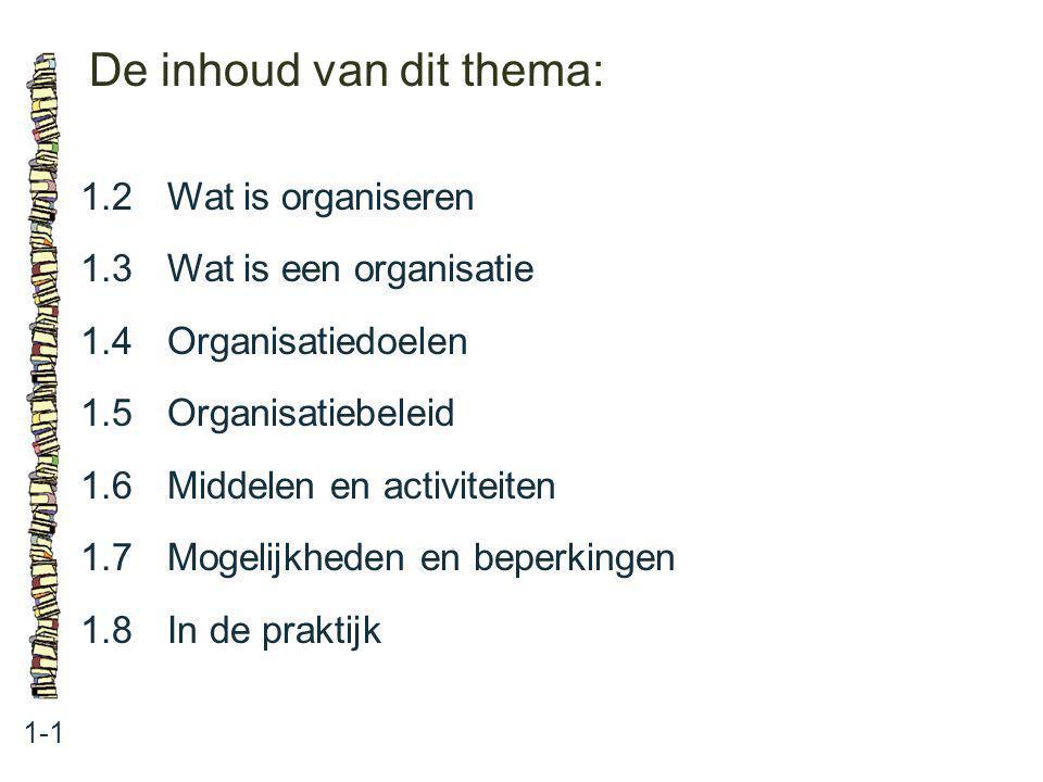De inhoud van dit thema: 1-1 1.2Wat is organiseren 1.3Wat is een organisatie 1.4Organisatiedoelen 1.5Organisatiebeleid 1.6Middelen en activiteiten 1.7