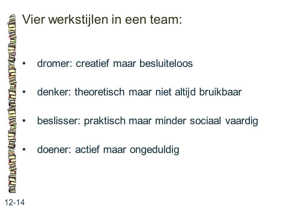 Vier werkstijlen in een team: 12-14 dromer: creatief maar besluiteloos denker: theoretisch maar niet altijd bruikbaar beslisser: praktisch maar minder