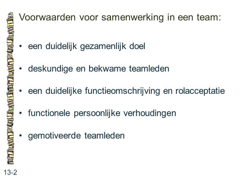 Voorwaarden voor samenwerking in een team: 13-2 een duidelijk gezamenlijk doel deskundige en bekwame teamleden een duidelijke functieomschrijving en r