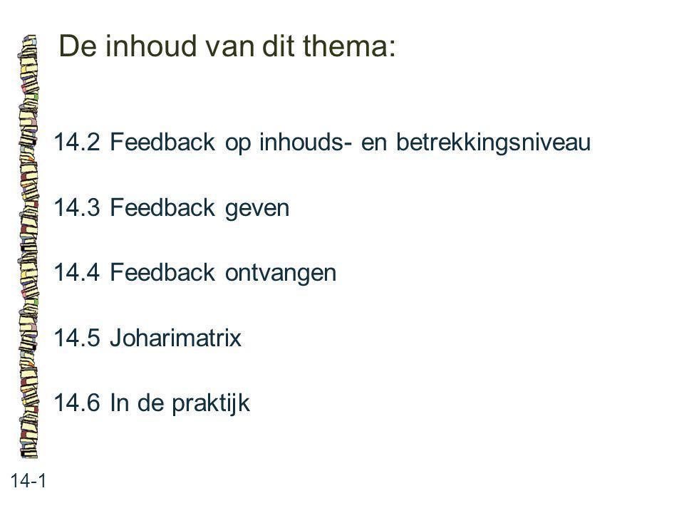 De inhoud van dit thema: 14-1 14.2Feedback op inhouds- en betrekkingsniveau 14.3 Feedback geven 14.4 Feedback ontvangen 14.5 Joharimatrix 14.6 In de p