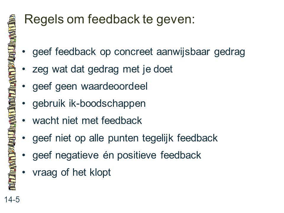Regels om feedback te geven: 14-5 geef feedback op concreet aanwijsbaar gedrag zeg wat dat gedrag met je doet geef geen waardeoordeel gebruik ik-boods