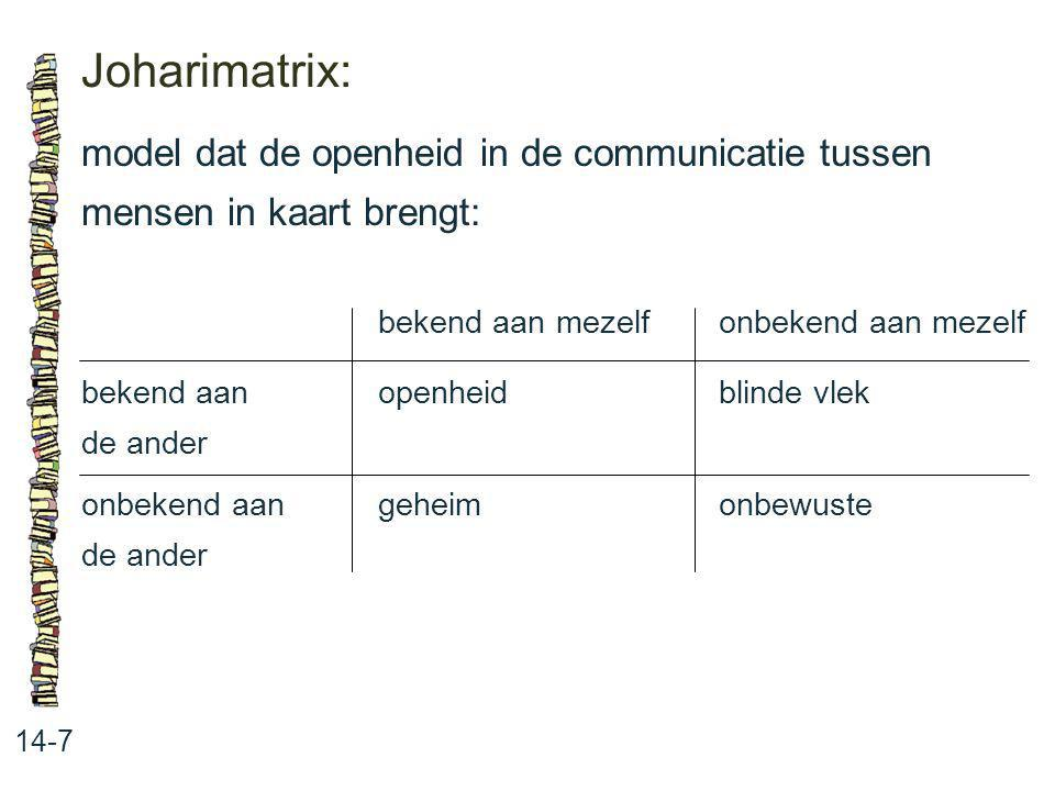 Joharimatrix: 14-7 model dat de openheid in de communicatie tussen mensen in kaart brengt: bekend aan mezelf onbekend aan mezelf bekend aan openheid b