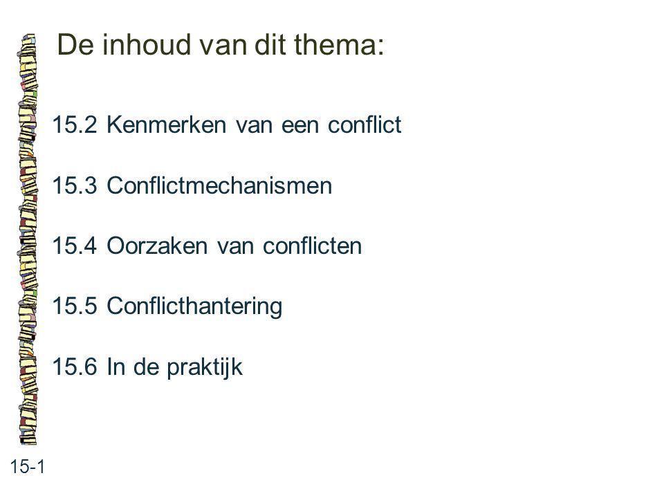 De inhoud van dit thema: 15-1 15.2Kenmerken van een conflict 15.3 Conflictmechanismen 15.4 Oorzaken van conflicten 15.5 Conflicthantering 15.6 In de p