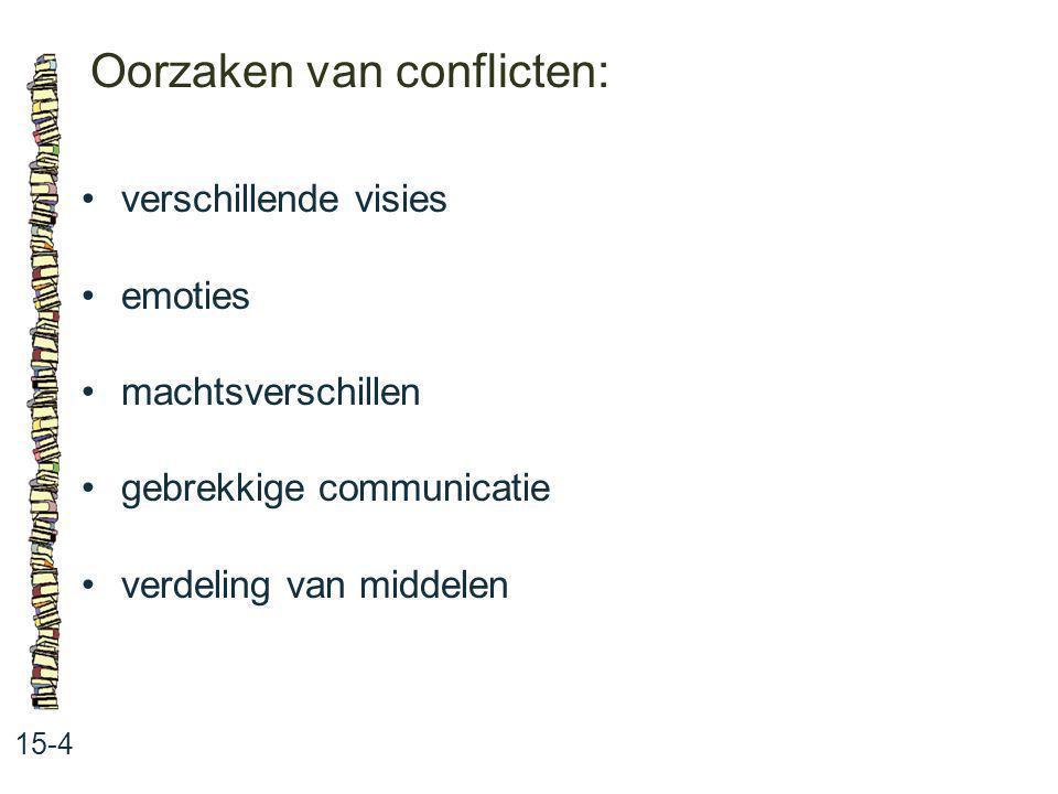 Oorzaken van conflicten: 15-4 verschillende visies emoties machtsverschillen gebrekkige communicatie verdeling van middelen
