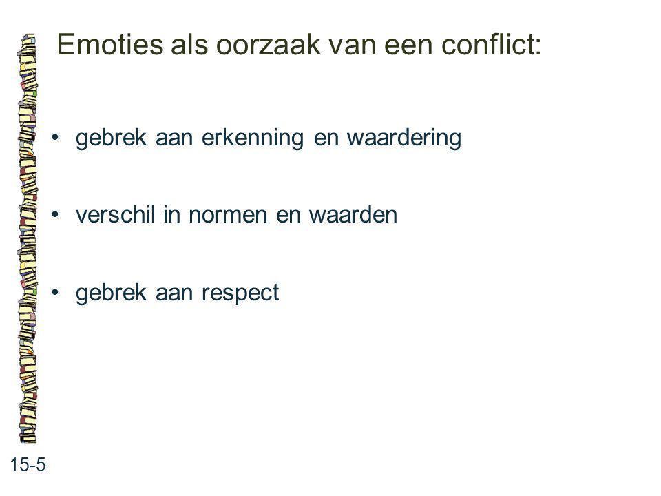 Emoties als oorzaak van een conflict: 15-5 gebrek aan erkenning en waardering verschil in normen en waarden gebrek aan respect