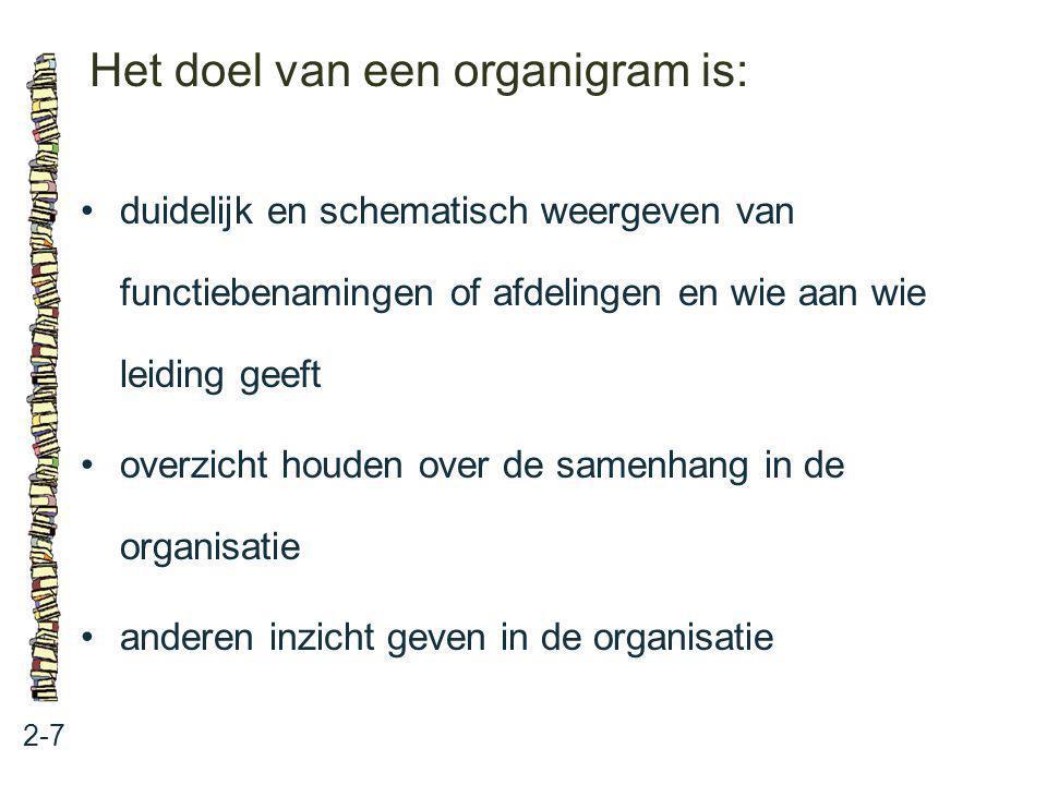 Het doel van een organigram is: 2-7 duidelijk en schematisch weergeven van functiebenamingen of afdelingen en wie aan wie leiding geeft overzicht houd