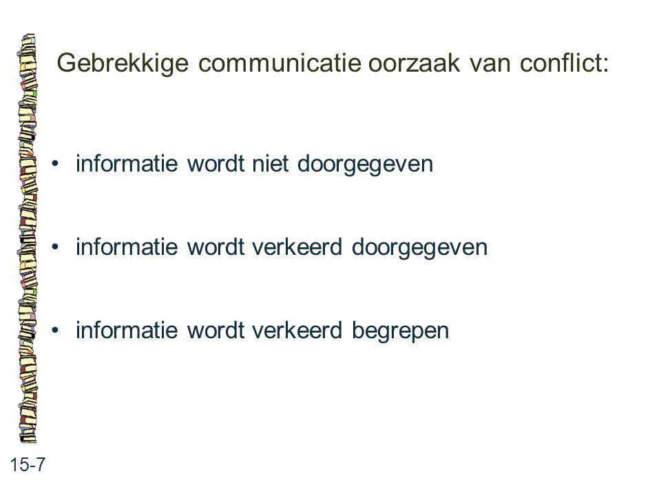 Gebrekkige communicatie oorzaak van conflict: 15-7 informatie wordt niet doorgegeven informatie wordt verkeerd doorgegeven informatie wordt verkeerd b