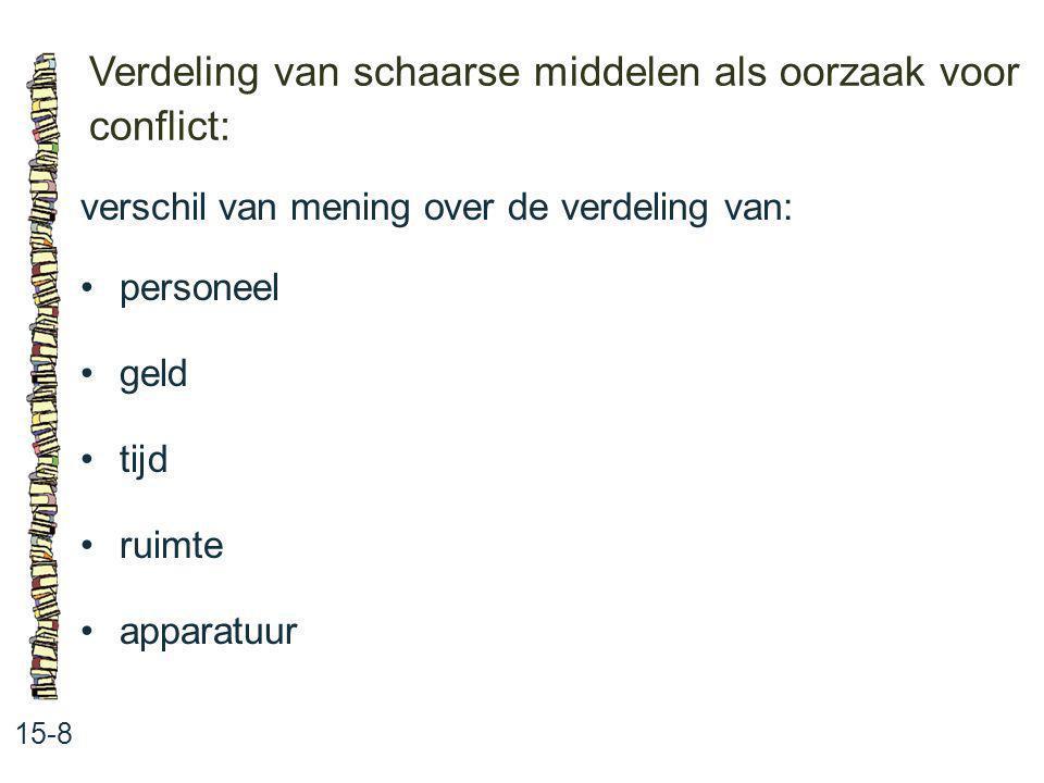 Verdeling van schaarse middelen als oorzaak voor conflict: 15-8 verschil van mening over de verdeling van: personeel geld tijd ruimte apparatuur