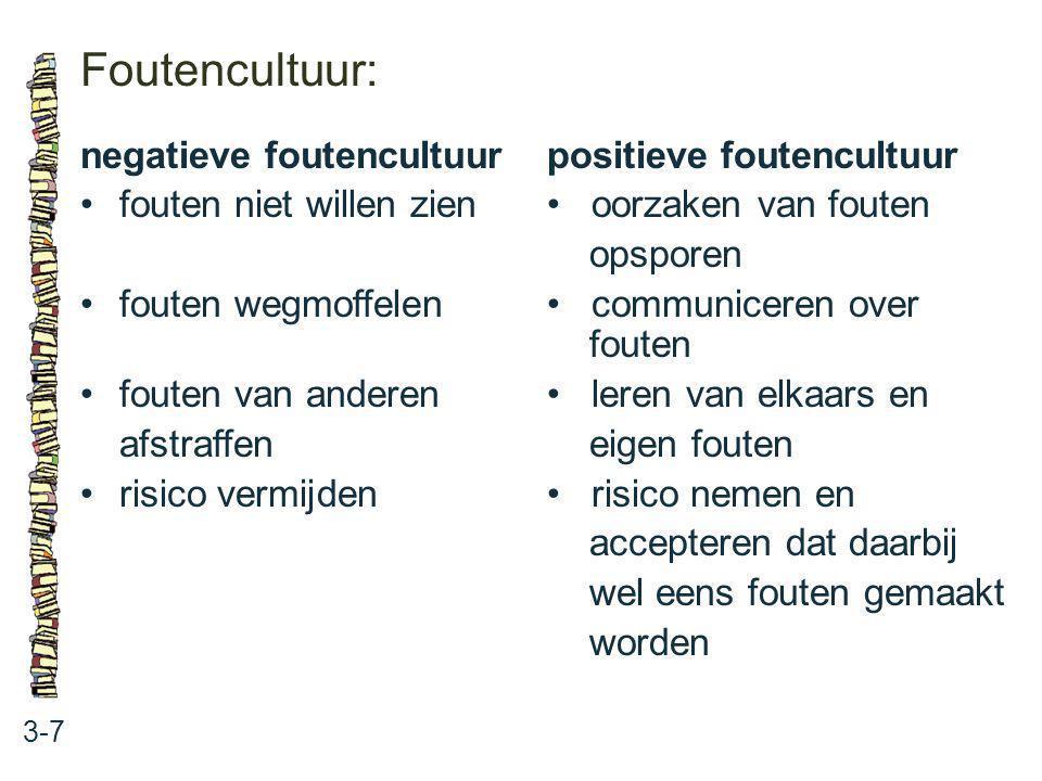 Foutencultuur: 3-7 negatieve foutencultuurpositieve foutencultuur fouten niet willen zien oorzaken van fouten opsporen fouten wegmoffelen communiceren