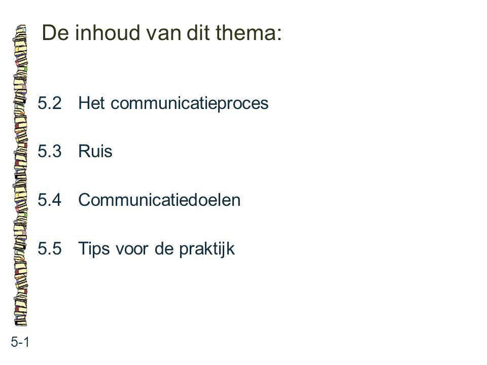 De inhoud van dit thema: 5-1 5.2 Het communicatieproces 5.3 Ruis 5.4 Communicatiedoelen 5.5 Tips voor de praktijk