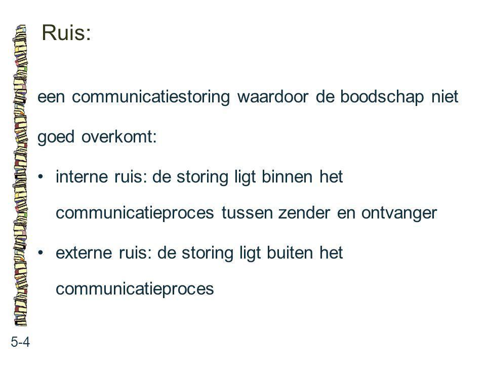 Ruis: 5-4 een communicatiestoring waardoor de boodschap niet goed overkomt: interne ruis: de storing ligt binnen het communicatieproces tussen zender