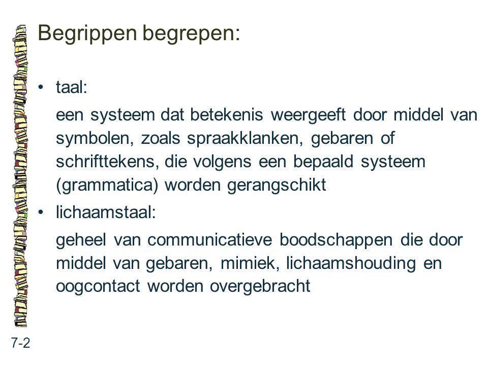 Begrippen begrepen: 7-2 taal: een systeem dat betekenis weergeeft door middel van symbolen, zoals spraakklanken, gebaren of schrifttekens, die volgens
