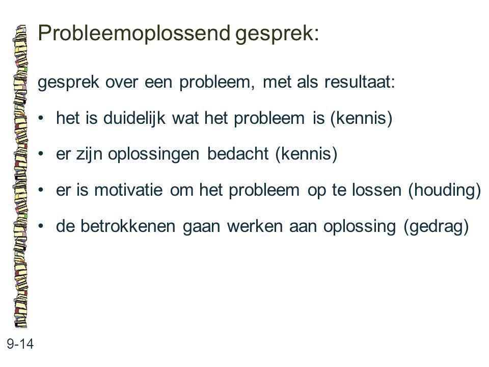 Probleemoplossend gesprek: 9-14 gesprek over een probleem, met als resultaat: het is duidelijk wat het probleem is (kennis) er zijn oplossingen bedach