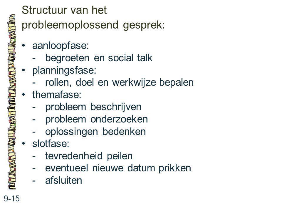 Structuur van het probleemoplossend gesprek: 9-15 aanloopfase: -begroeten en social talk planningsfase: -rollen, doel en werkwijze bepalen themafase: