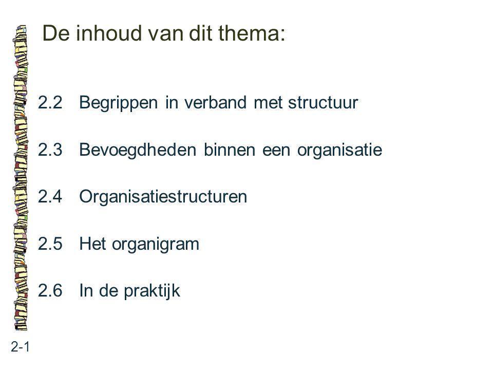 De inhoud van dit thema: 2-1 2.2Begrippen in verband met structuur 2.3 Bevoegdheden binnen een organisatie 2.4Organisatiestructuren 2.5 Het organigram
