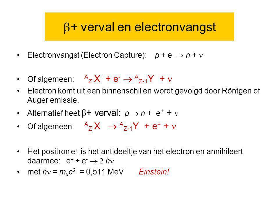  + verval en electronvangst Electronvangst (Electron Capture): p + e -  n + Of algemeen: A Z X + e -  A Z-1 Y + Electron komt uit een binnenschil
