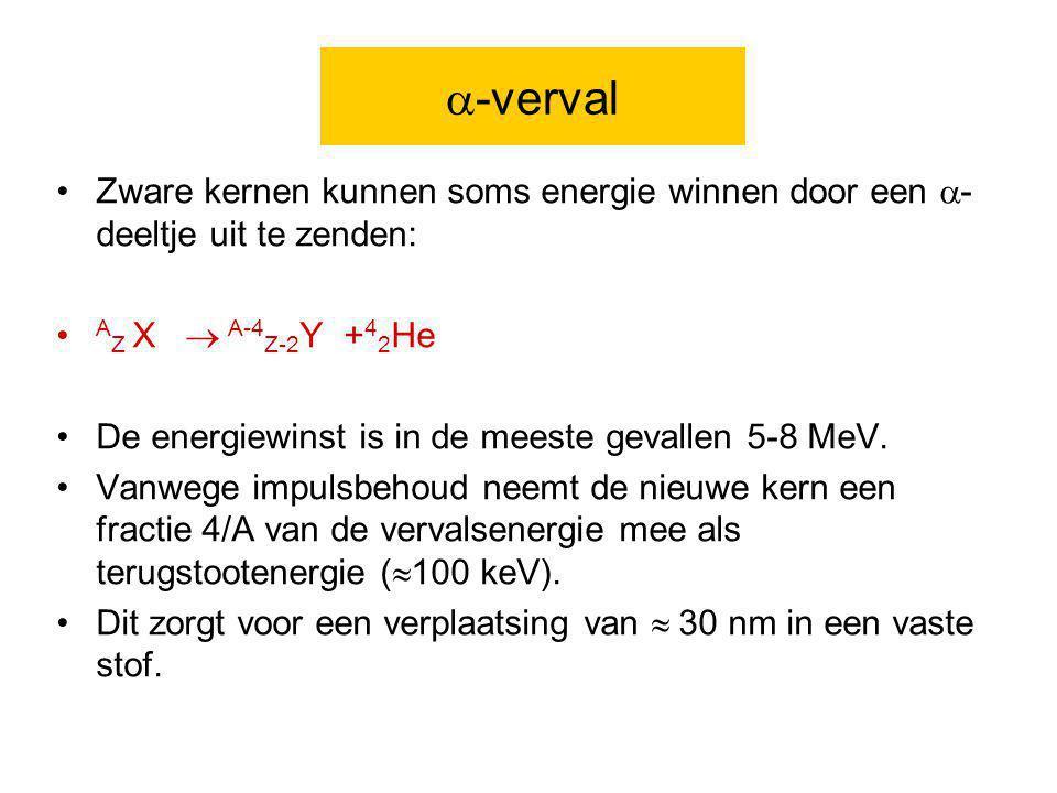  -verval Zware kernen kunnen soms energie winnen door een  - deeltje uit te zenden: A Z X  A-4 Z-2 Y + 4 2 He De energiewinst is in de meeste geva